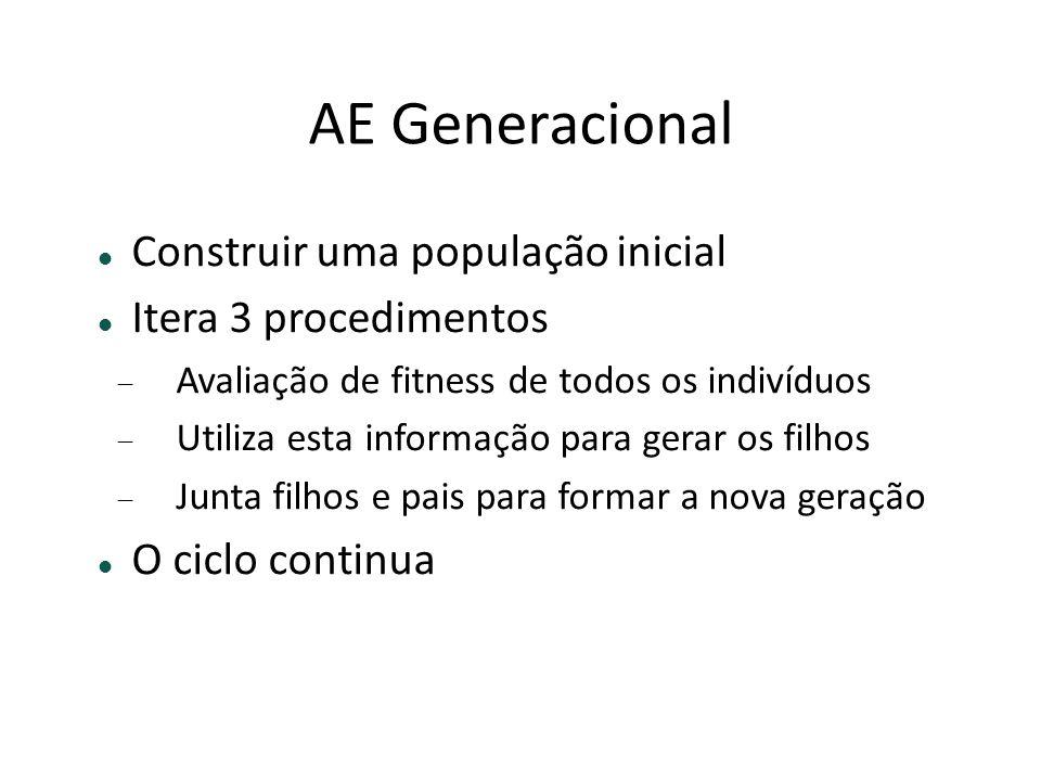 AE Generacional Construir uma população inicial Itera 3 procedimentos Avaliação de fitness de todos os indivíduos Utiliza esta informação para gerar os filhos Junta filhos e pais para formar a nova geração O ciclo continua