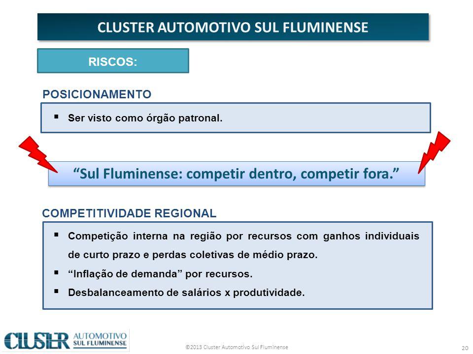 ©2013 Cluster Automotivo Sul Fluminense 20 CLUSTER AUTOMOTIVO SUL FLUMINENSE Competição interna na região por recursos com ganhos individuais de curto prazo e perdas coletivas de médio prazo.