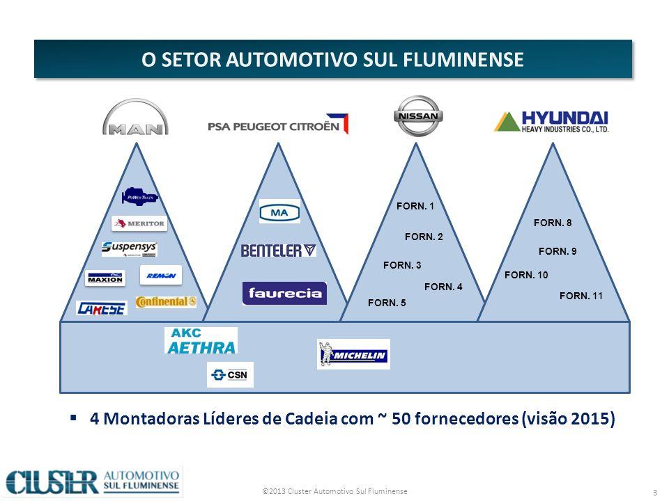 ©2013 Cluster Automotivo Sul Fluminense 4 Fonte: Decisão Rio / FIRJAN INVESTIMENTOSETORMUNICÍPIO VALOR (R$ BILHÃO) NissanAutomotivoResende 2,6 PSA Peugeot CitroënAutomotivoPorto Real 1,7 Man Latin AméricaAutomotivoResende 1,0 MichelinAutomotivoItatiaia 0,3 Outros Demais 1,7 Investimentos AUTO no Sul Fluminense 7,3 INVESTIMENTOS INDUSTRIAIS - AUTO Previstos 2012-2014