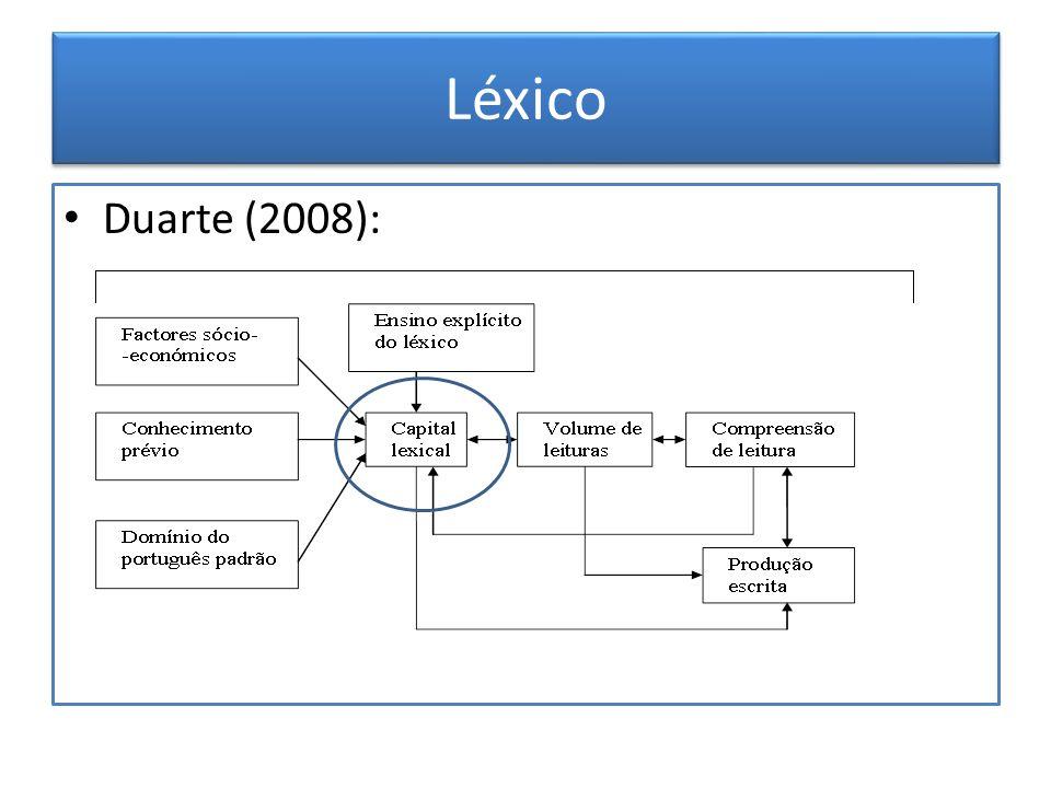 Léxico Duarte (2008):