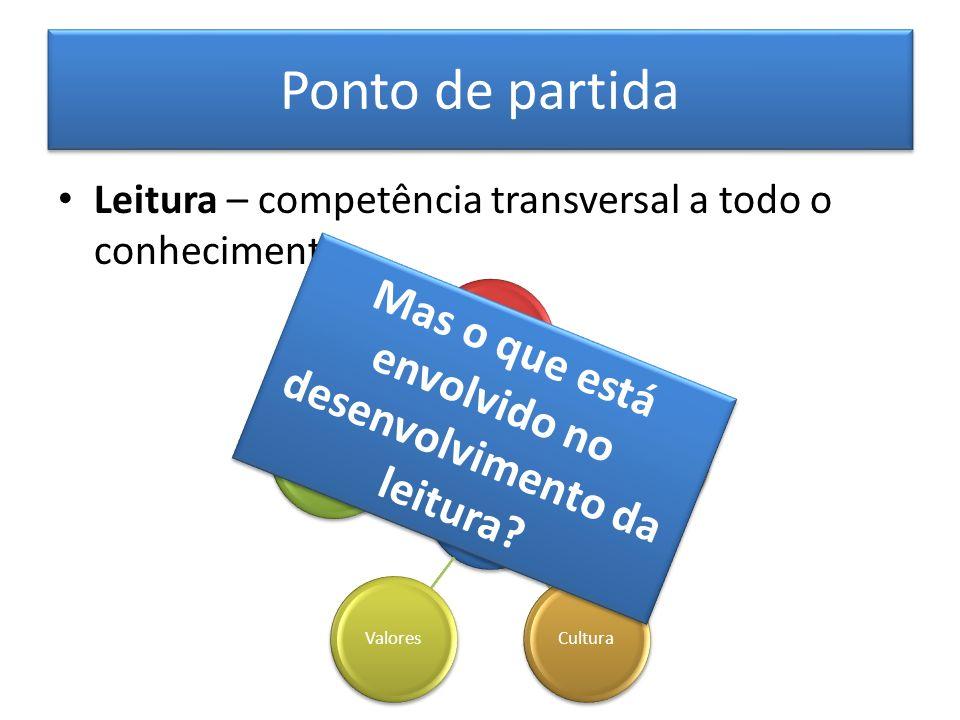 Semântica Santos (2002): recuperação de antecedentes de pronomes.