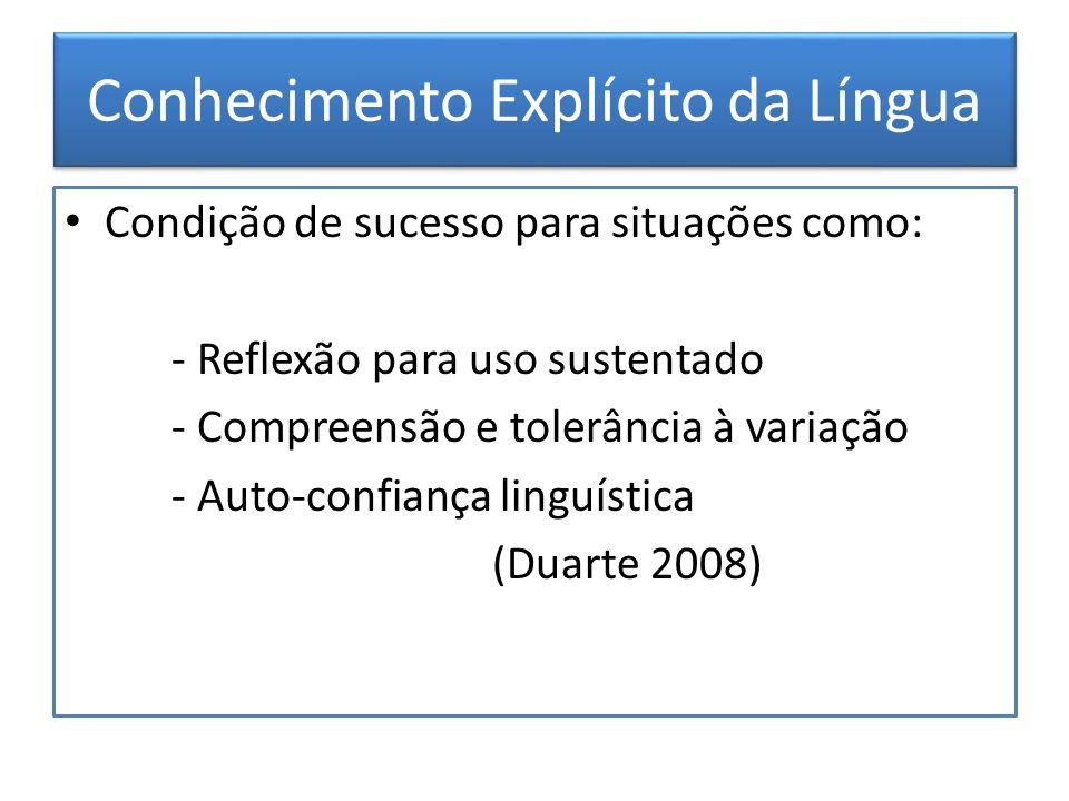 Conhecimento Explícito da Língua Condição de sucesso para situações como: - Reflexão para uso sustentado - Compreensão e tolerância à variação - Auto-