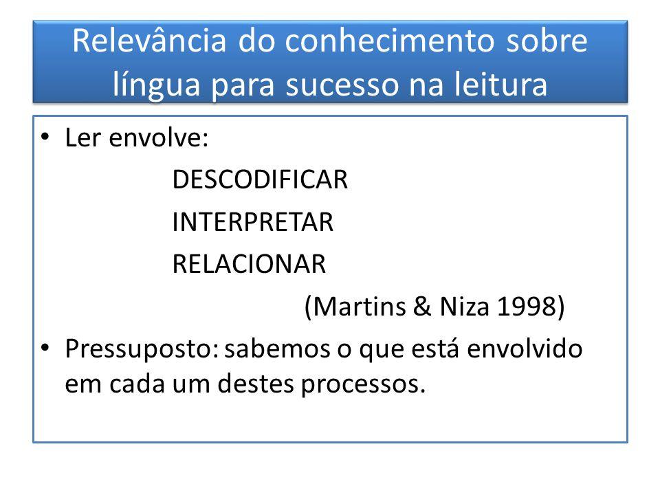 Relevância do conhecimento sobre língua para sucesso na leitura Ler envolve: DESCODIFICAR INTERPRETAR RELACIONAR (Martins & Niza 1998) Pressuposto: sa