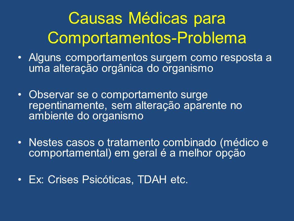 Causas Médicas para Comportamentos-Problema Alguns comportamentos surgem como resposta a uma alteração orgânica do organismo Observar se o comportamen