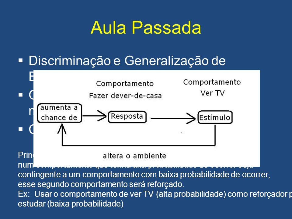 Aula Passada Discriminação e Generalização de Estímulos O papel das regras e objetivos na modificação do comportamento Caps. 8 e 17 MARTIN, G; PEAR Pr