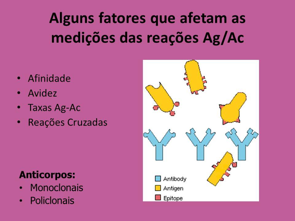 Alguns fatores que afetam as medições das reações Ag/Ac Afinidade Avidez Taxas Ag-Ac Reações Cruzadas Anticorpos: Monoclonais Policlonais