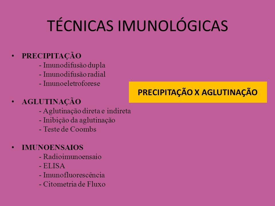TÉCNICAS IMUNOLÓGICAS PRECIPITAÇÃO - Imunodifusão dupla - Imunodifusão radial - Imunoeletroforese AGLUTINAÇÃO - Aglutinação direta e indireta - Inibiç