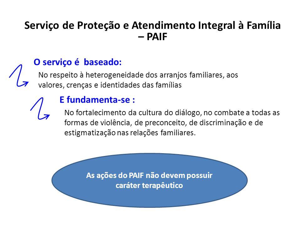 Serviço de Proteção e Atendimento Integral à Família – PAIF No respeito à heterogeneidade dos arranjos familiares, aos valores, crenças e identidades