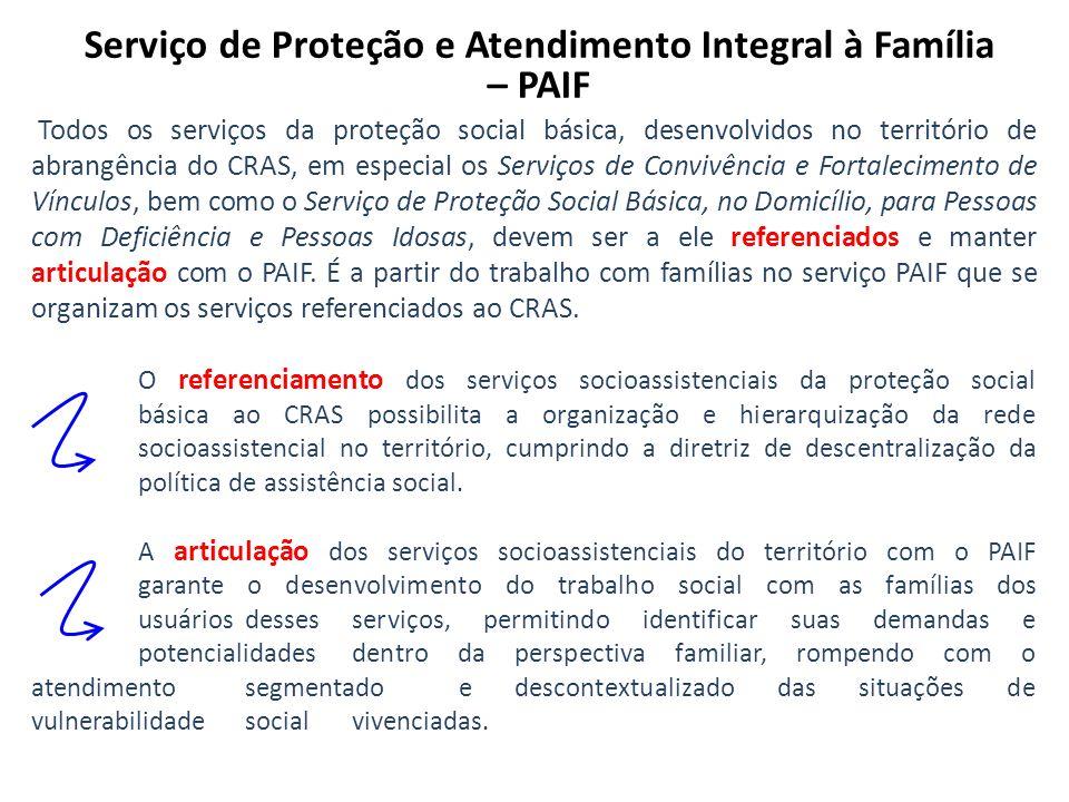 Serviço de Proteção e Atendimento Integral à Família – PAIF Todos os serviços da proteção social básica, desenvolvidos no território de abrangência do