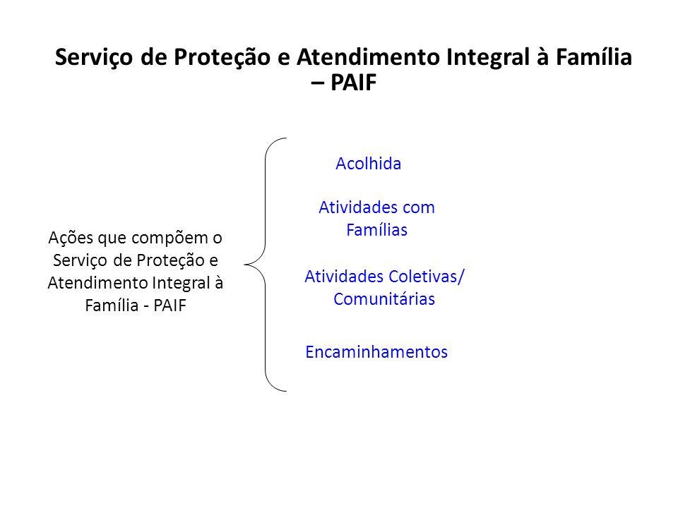 Serviço de Proteção e Atendimento Integral à Família – PAIF Ações que compõem o Serviço de Proteção e Atendimento Integral à Família - PAIF Acolhida A