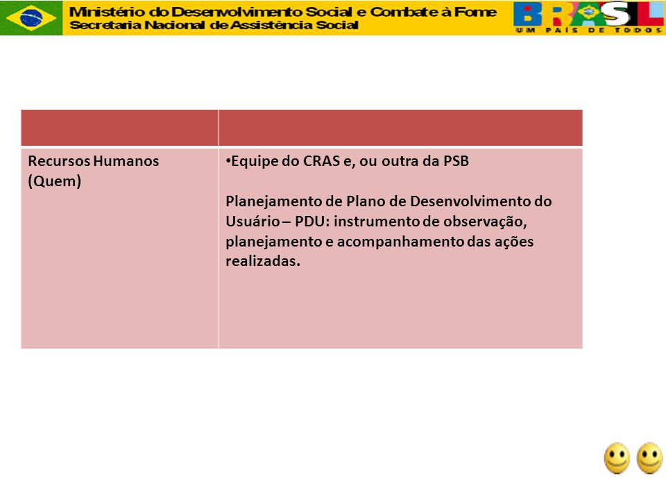 Recursos Humanos (Quem) Equipe do CRAS e, ou outra da PSB Planejamento de Plano de Desenvolvimento do Usuário – PDU: instrumento de observação, planej