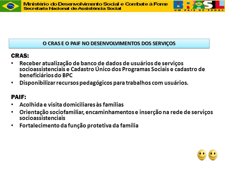 CRAS: Receber atualização de banco de dados de usuários de serviços socioassistenciais e Cadastro Único dos Programas Sociais e cadastro de beneficiár