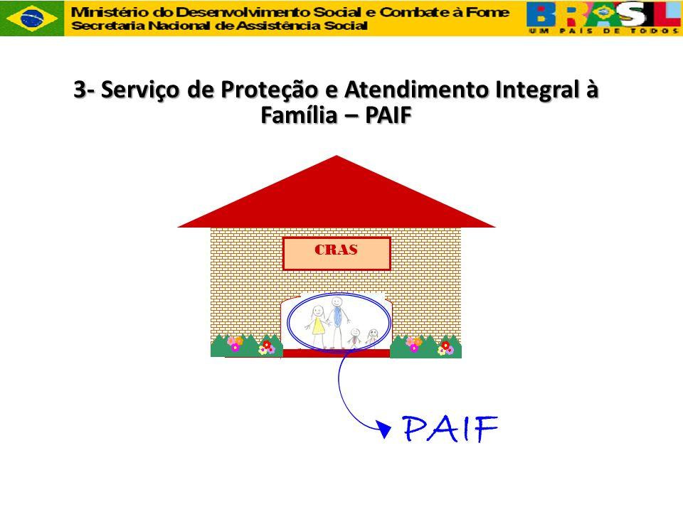 PAIF CRAS 3- Serviço de Proteção e Atendimento Integral à Família – PAIF
