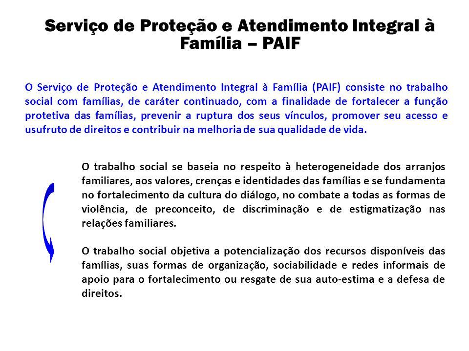O Serviço de Proteção e Atendimento Integral à Família (PAIF) consiste no trabalho social com famílias, de caráter continuado, com a finalidade de for
