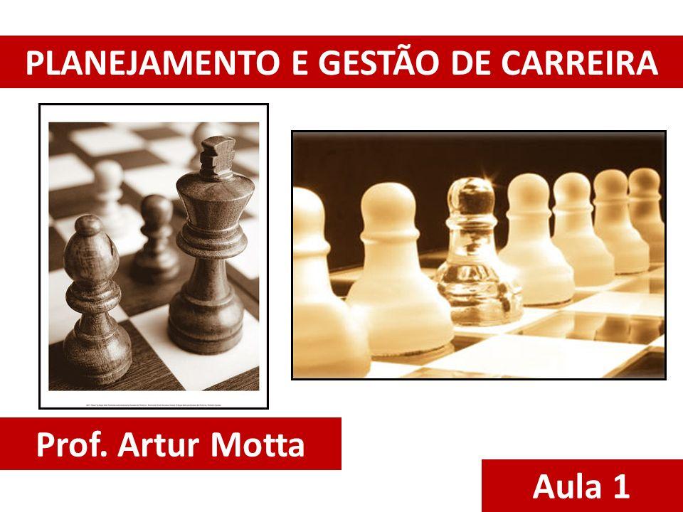 PLANEJAMENTO E GESTÃO DE CARREIRA Prof. Artur Motta Aula 1