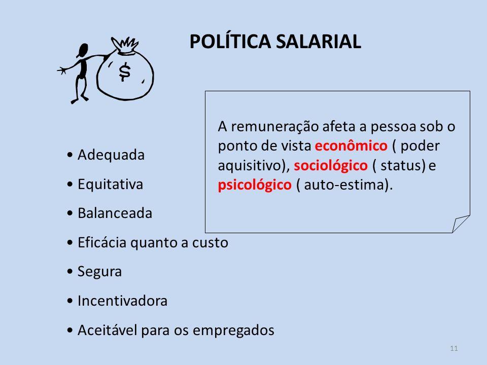 11 POLÍTICA SALARIAL Adequada Equitativa Balanceada Eficácia quanto a custo Segura Incentivadora Aceitável para os empregados A remuneração afeta a pe