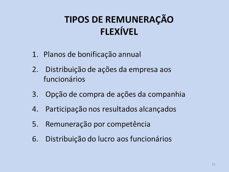 16 TIPOS DE REMUNERAÇÃO FLEXÍVEL 1.Planos de bonificação annual 2. Distribuição de ações da empresa aos funcionários 3. Opção de compra de ações da co