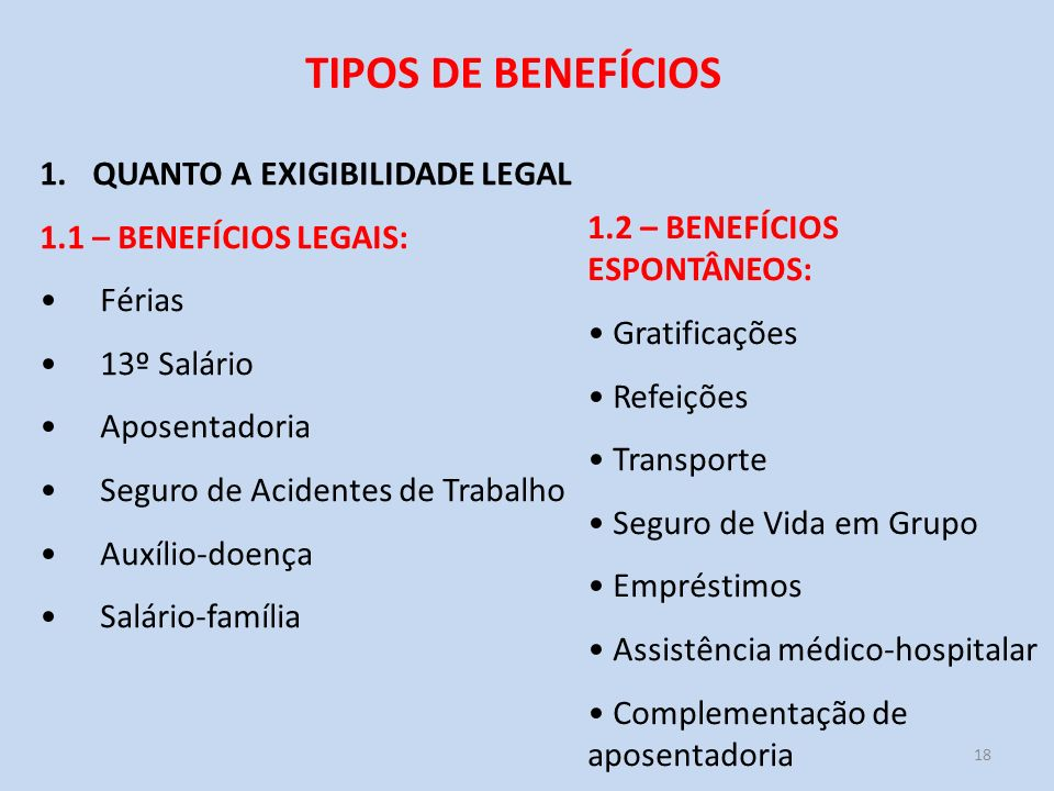 18 TIPOS DE BENEFÍCIOS 1.QUANTO A EXIGIBILIDADE LEGAL 1.1 – BENEFÍCIOS LEGAIS: Férias 13º Salário Aposentadoria Seguro de Acidentes de Trabalho Auxíli