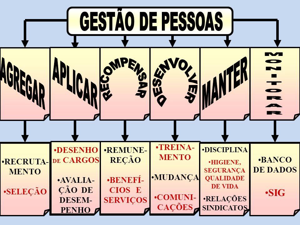 Remuneração e salário – Conceito legal Art.457.