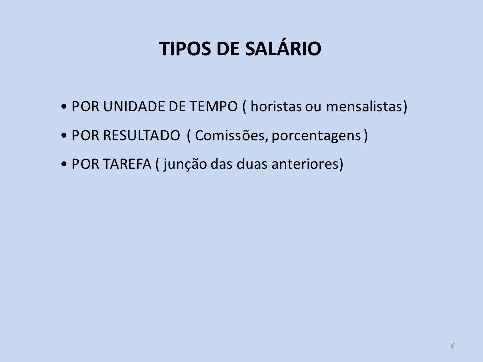 8 TIPOS DE SALÁRIO POR UNIDADE DE TEMPO ( horistas ou mensalistas) POR RESULTADO ( Comissões, porcentagens ) POR TAREFA ( junção das duas anteriores)