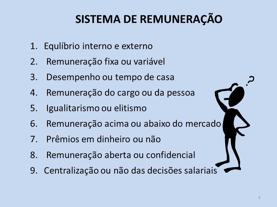 10 ADMINISTRAÇÃO DE CARGOS E SALÁRIOS Estruturas salariais Equilíbrio interno Equilíbrio externo Avaliação de cargos Classificação de cargos Pesquisa salarial