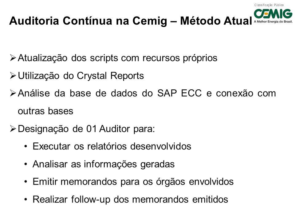 Classificação: Público Auditoria Contínua na Cemig – Método Atual Atualização dos scripts com recursos próprios Utilização do Crystal Reports Análise
