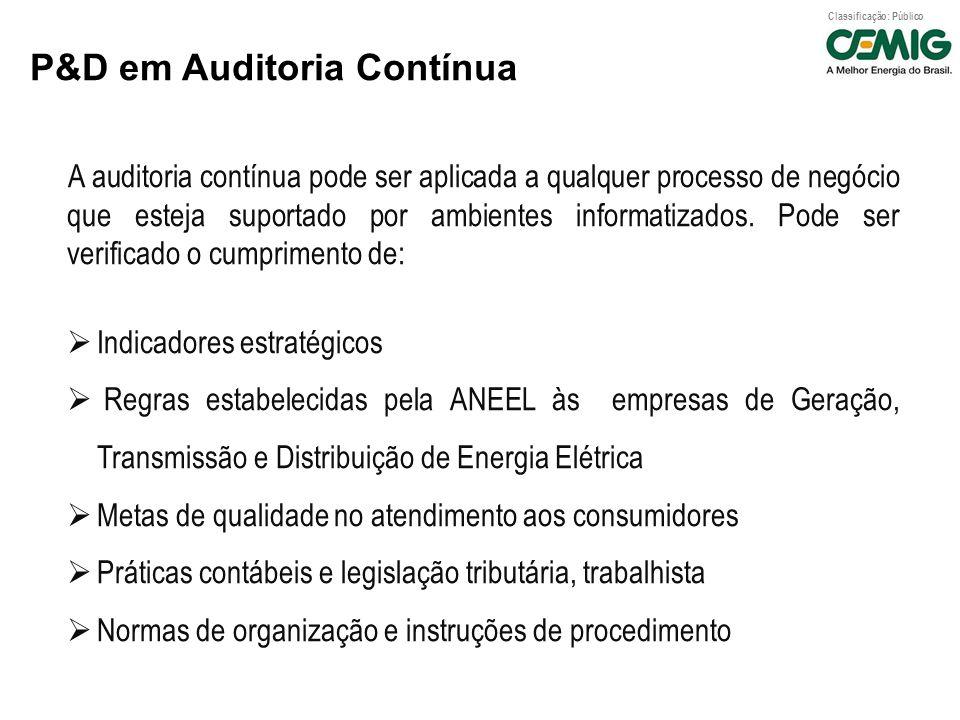 Classificação: Público P&D em Auditoria Contínua A auditoria contínua pode ser aplicada a qualquer processo de negócio que esteja suportado por ambien