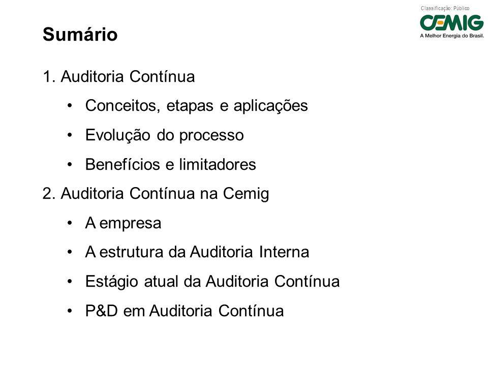 Sumário 1.Auditoria Contínua Conceitos, etapas e aplicações Evolução do processo Benefícios e limitadores 2.Auditoria Contínua na Cemig A empresa A es