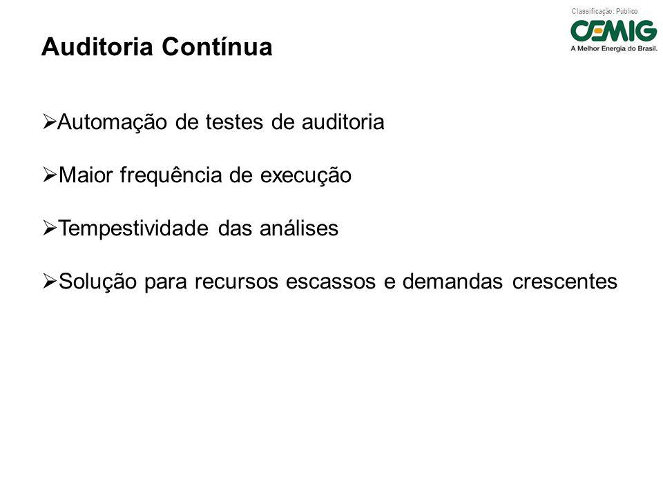 Classificação: Público Auditoria Contínua Automação de testes de auditoria Maior frequência de execução Tempestividade das análises Solução para recur