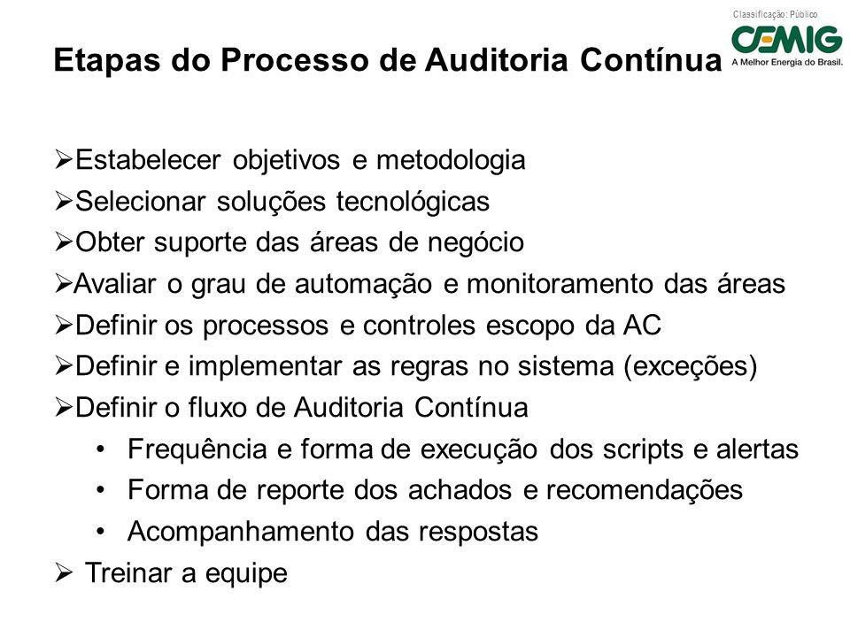 Classificação: Público Etapas do Processo de Auditoria Contínua Estabelecer objetivos e metodologia Selecionar soluções tecnológicas Obter suporte das