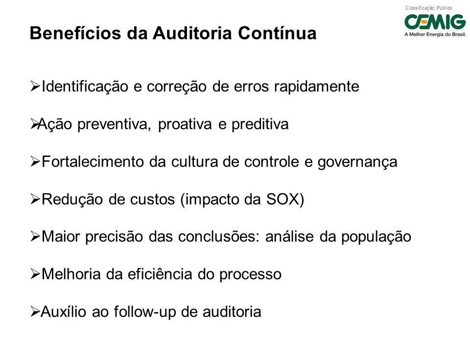 Classificação: Público Benefícios da Auditoria Contínua Identificação e correção de erros rapidamente Ação preventiva, proativa e preditiva Fortalecim