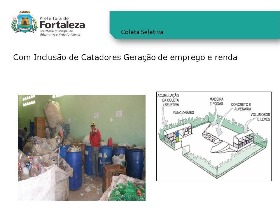 Com Inclusão de Catadores Geração de emprego e renda Fonte: Galpão Crateús Coleta Seletiva