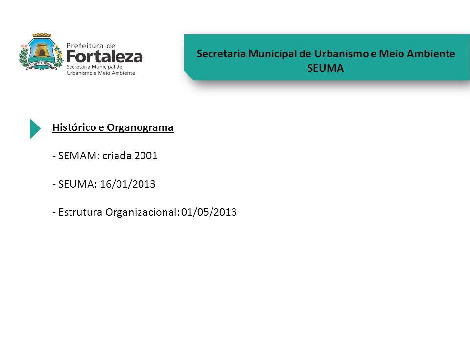 Histórico e Organograma - SEMAM: criada 2001 - SEUMA: 16/01/2013 - Estrutura Organizacional: 01/05/2013 Secretaria Municipal de Urbanismo e Meio Ambie