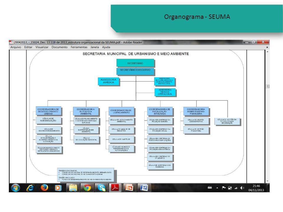 Organograma - SEUMA