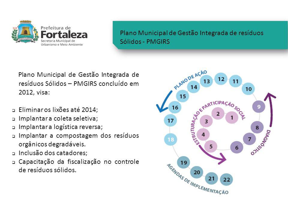 Plano Municipal de Gestão Integrada de resíduos Sólidos - PMGIRS Plano Municipal de Gestão Integrada de resíduos Sólidos – PMGIRS concluído em 2012, v