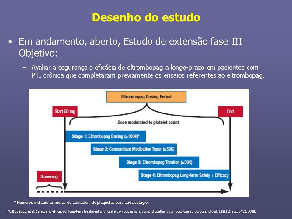 Desenho do estudo Em andamento, aberto, Estudo de extensão fase III Objetivo: –Avaliar a segurança e eficácia de eltrombopag a longo-prazo em paciente
