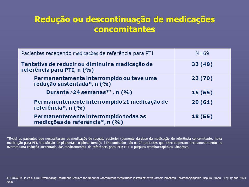 Redução ou descontinuação de medicações concomitantes Pacientes recebendo medicações de referência para PTIN=69 Tentativa de reduzir ou diminuir a med