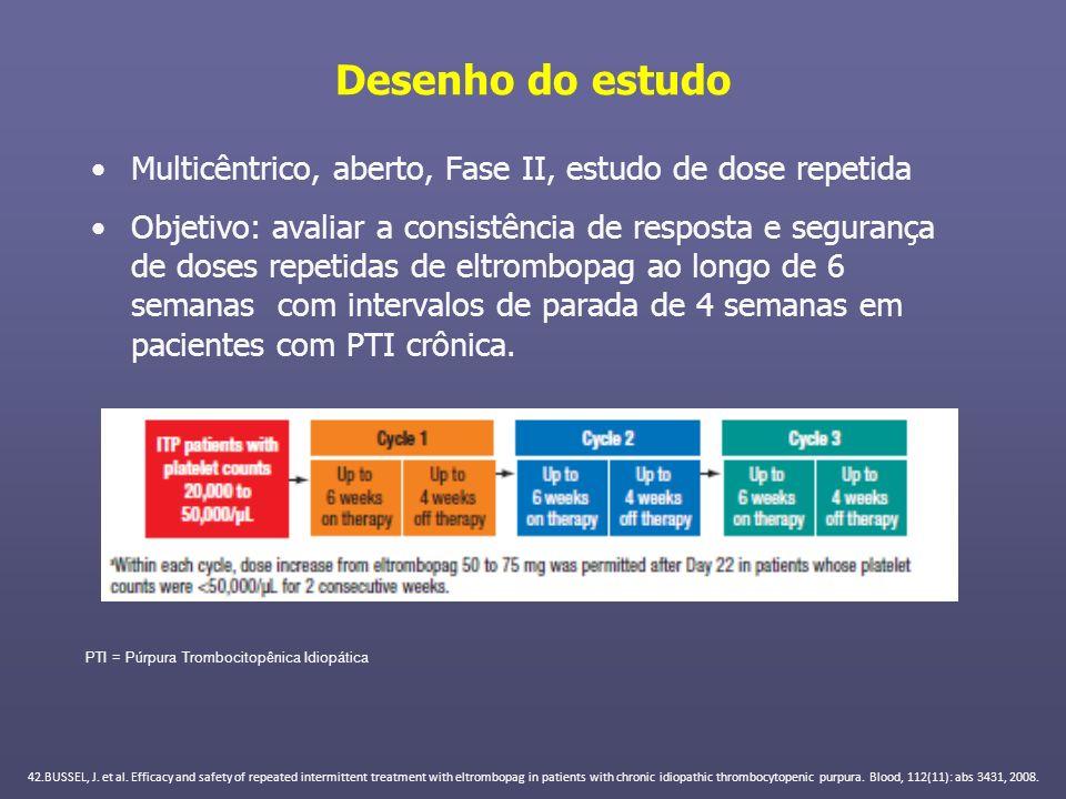 Desenho do estudo Multicêntrico, aberto, Fase II, estudo de dose repetida Objetivo: avaliar a consistência de resposta e segurança de doses repetidas