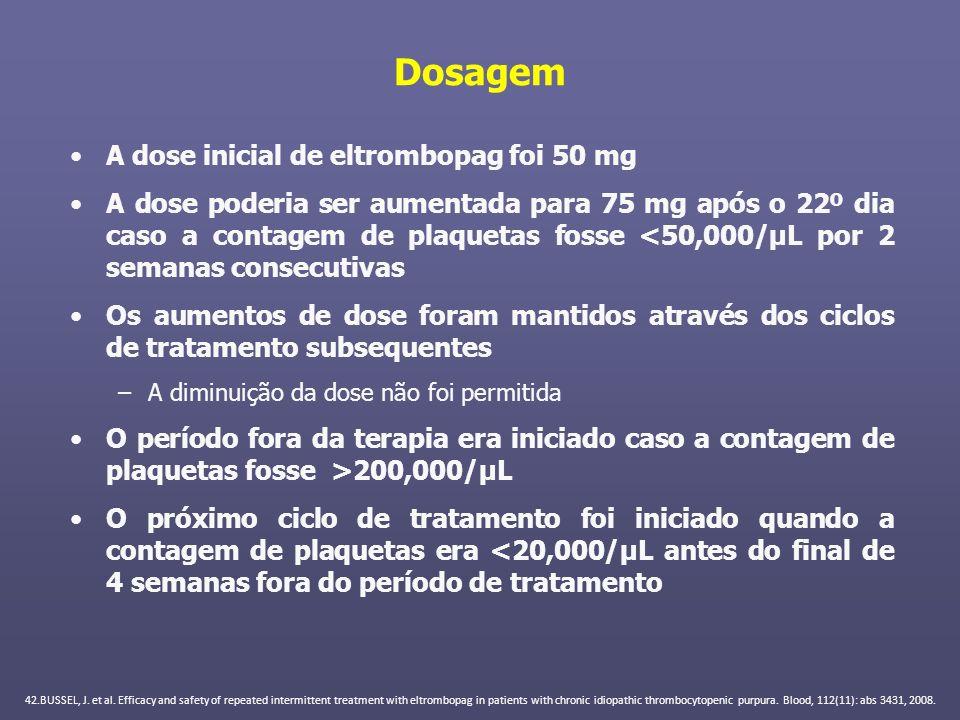 Dosagem A dose inicial de eltrombopag foi 50 mg A dose poderia ser aumentada para 75 mg após o 22º dia caso a contagem de plaquetas fosse <50,000/μL p