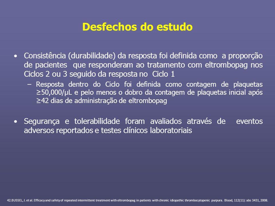 Desfechos do estudo Consistência (durabilidade) da resposta foi definida como a proporção de pacientes que responderam ao tratamento com eltrombopag n