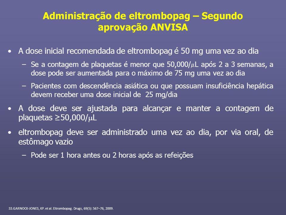 Administração de eltrombopag – Segundo aprovação ANVISA A dose inicial recomendada de eltrombopag é 50 mg uma vez ao dia –Se a contagem de plaquetas é