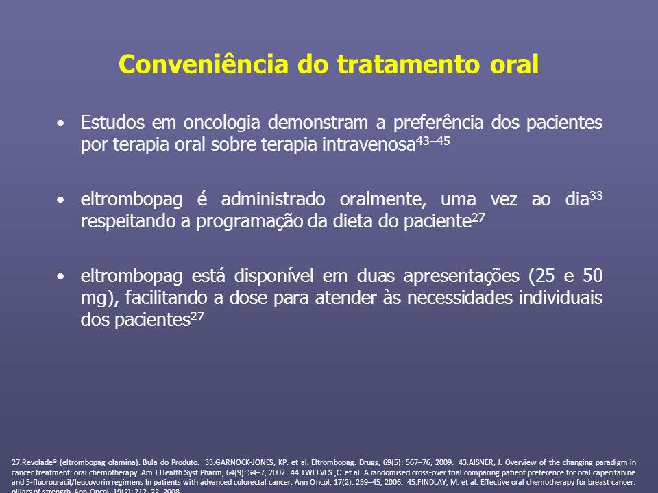 Conveniência do tratamento oral Estudos em oncologia demonstram a preferência dos pacientes por terapia oral sobre terapia intravenosa 43–45 eltrombop