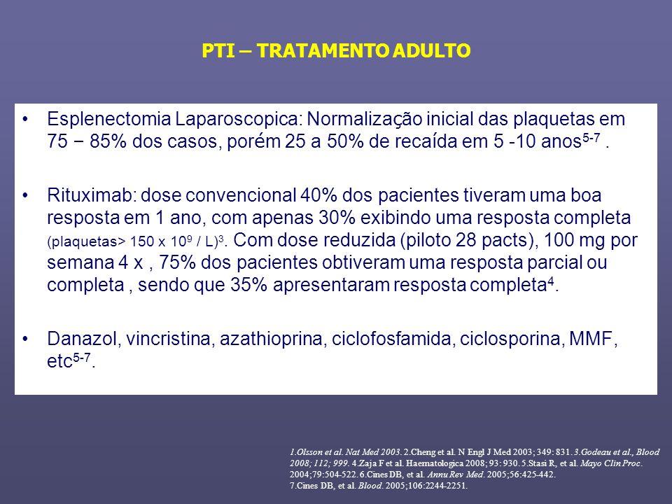 Esplenectomia Laparoscopica: Normaliza ç ão inicial das plaquetas em 75 – 85% dos casos, por é m 25 a 50% de reca í da em 5 -10 anos 5-7. Rituximab: d