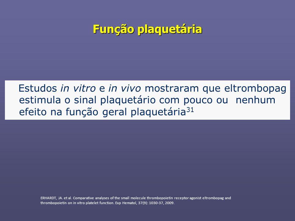 Função plaquetária Estudos in vitro e in vivo mostraram que eltrombopag estimula o sinal plaquetário com pouco ou nenhum efeito na função geral plaque