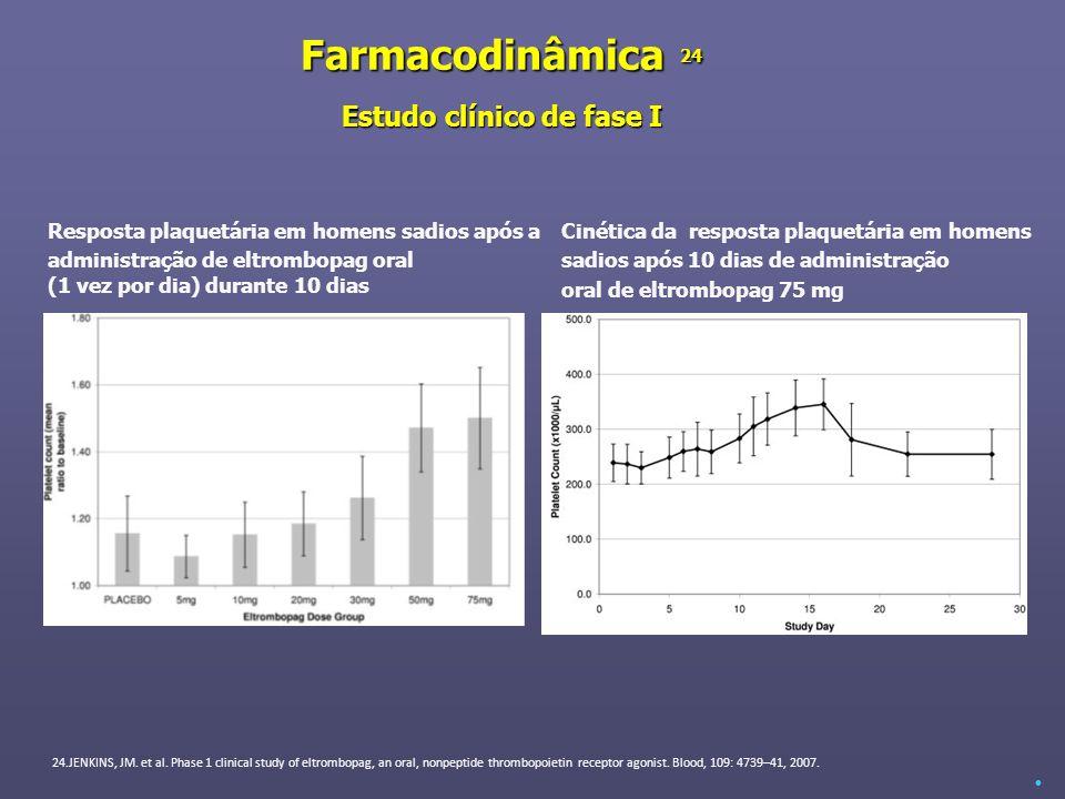 Farmacodinâmica 24 Estudo clínico de fase I Resposta plaquetária em homens sadios após a administração de eltrombopag oral (1 vez por dia) durante 10