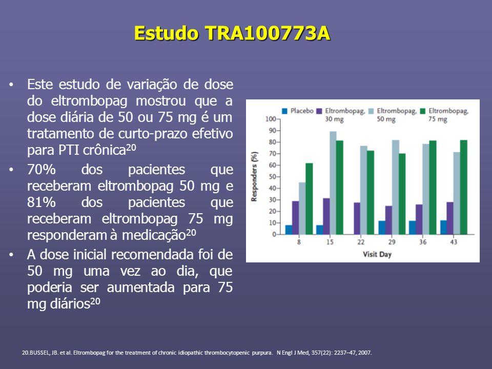 Estudo TRA100773A Este estudo de variação de dose do eltrombopag mostrou que a dose diária de 50 ou 75 mg é um tratamento de curto-prazo efetivo para
