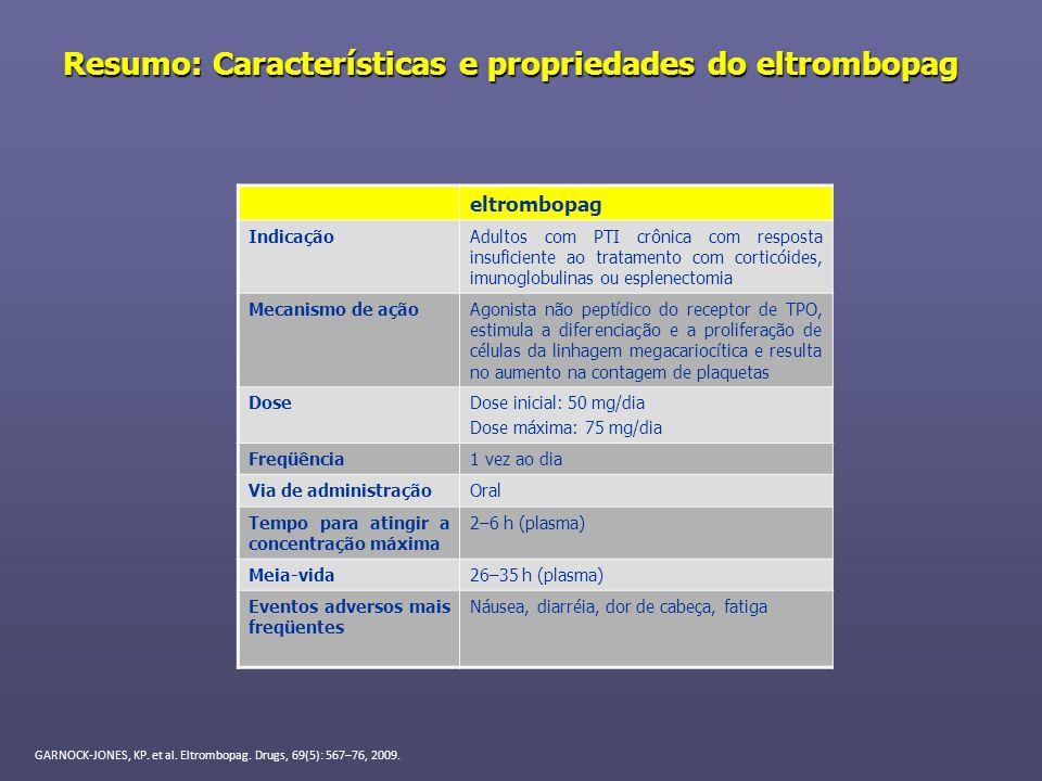 Resumo: Características e propriedades do eltrombopag eltrombopag IndicaçãoAdultos com PTI crônica com resposta insuficiente ao tratamento com corticó