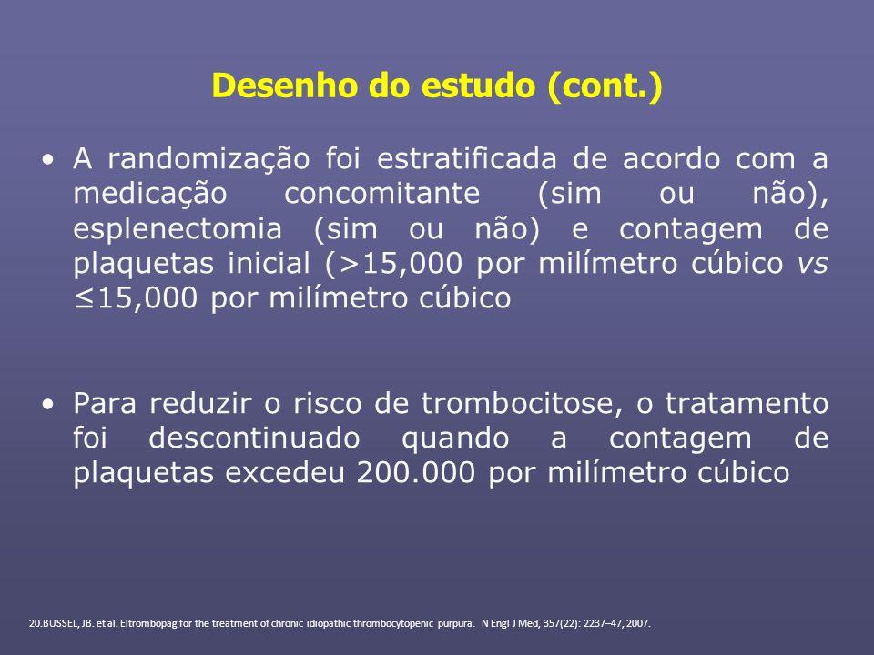 Desenho do estudo (cont.) A randomização foi estratificada de acordo com a medicação concomitante (sim ou não), esplenectomia (sim ou não) e contagem