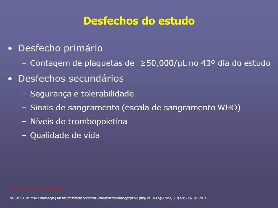 Desfechos do estudo Desfecho primário –Contagem de plaquetas de 50,000/μL no 43º dia do estudo Desfechos secundários –Segurança e tolerabilidade –Sina