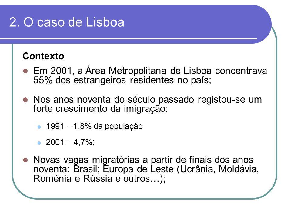 2. O caso de Lisboa Contexto Em 2001, a Área Metropolitana de Lisboa concentrava 55% dos estrangeiros residentes no país; Nos anos noventa do século p